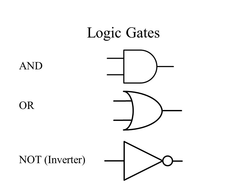 Logic Gates AND OR NOT (Inverter)