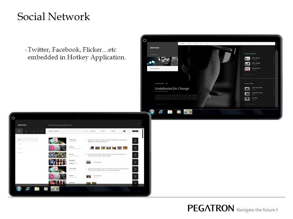 Social Network Twitter, Facebook, Flicker…etc embedded in Hotkey Application.