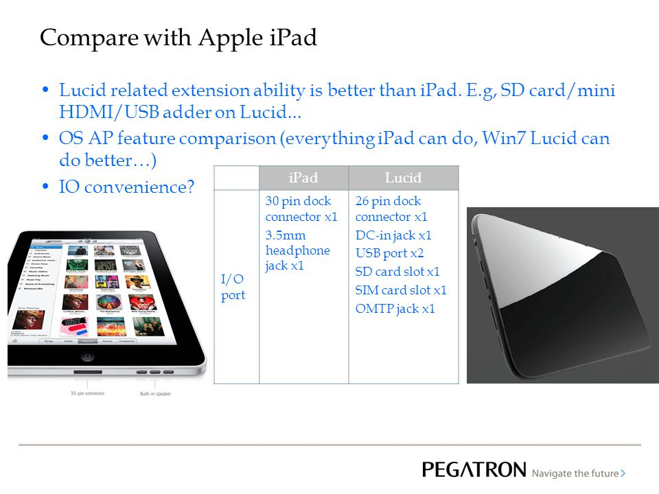 Compare with Apple iPad