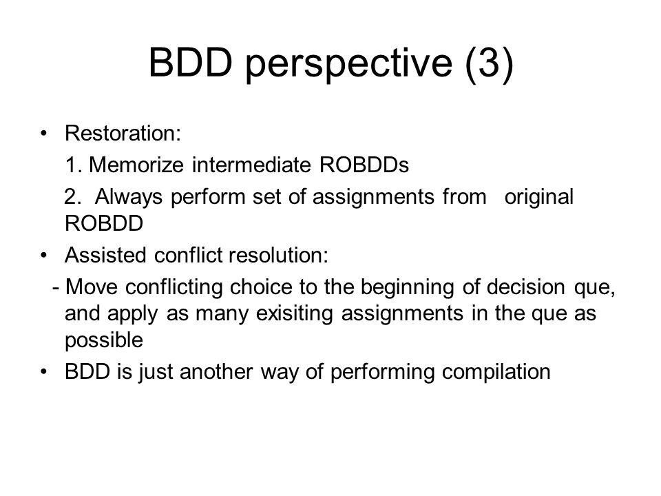BDD perspective (3) Restoration: 1. Memorize intermediate ROBDDs