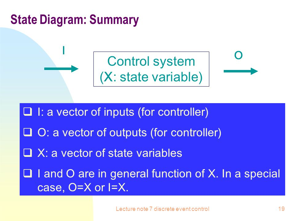 State Diagram: Summary
