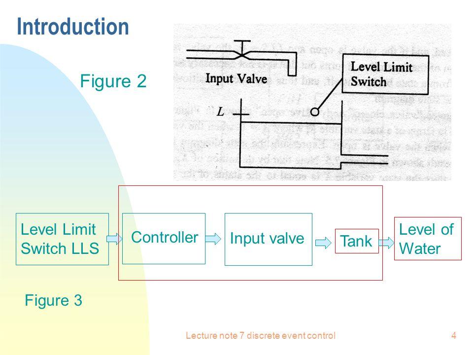 Lecture note 7 discrete event control