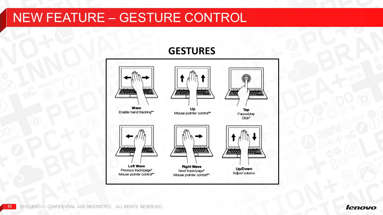 NEW FEATURE – GESTURE CONTROL
