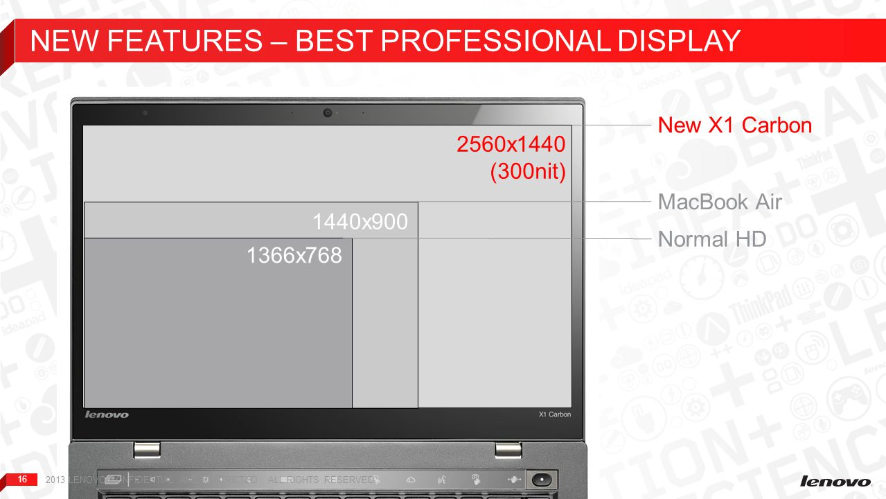 NEW FEATURES – best professional display