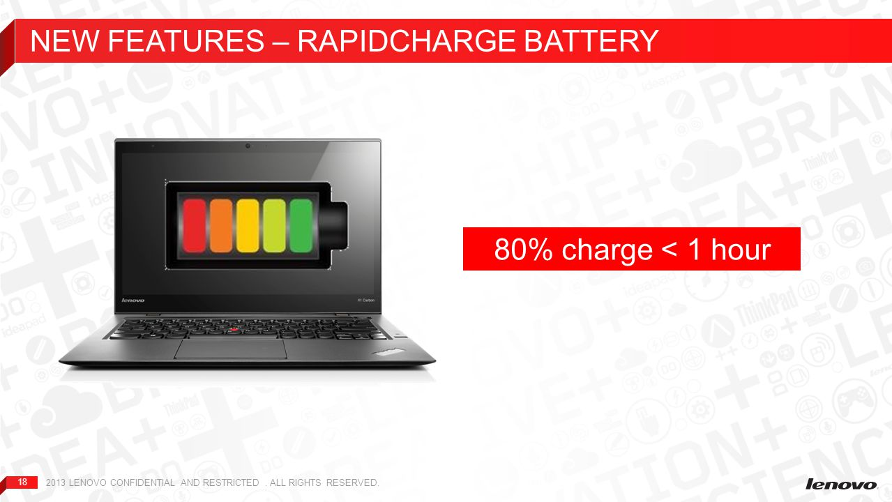 NEW FEATURES – RAPIDCHARGE BATTERY
