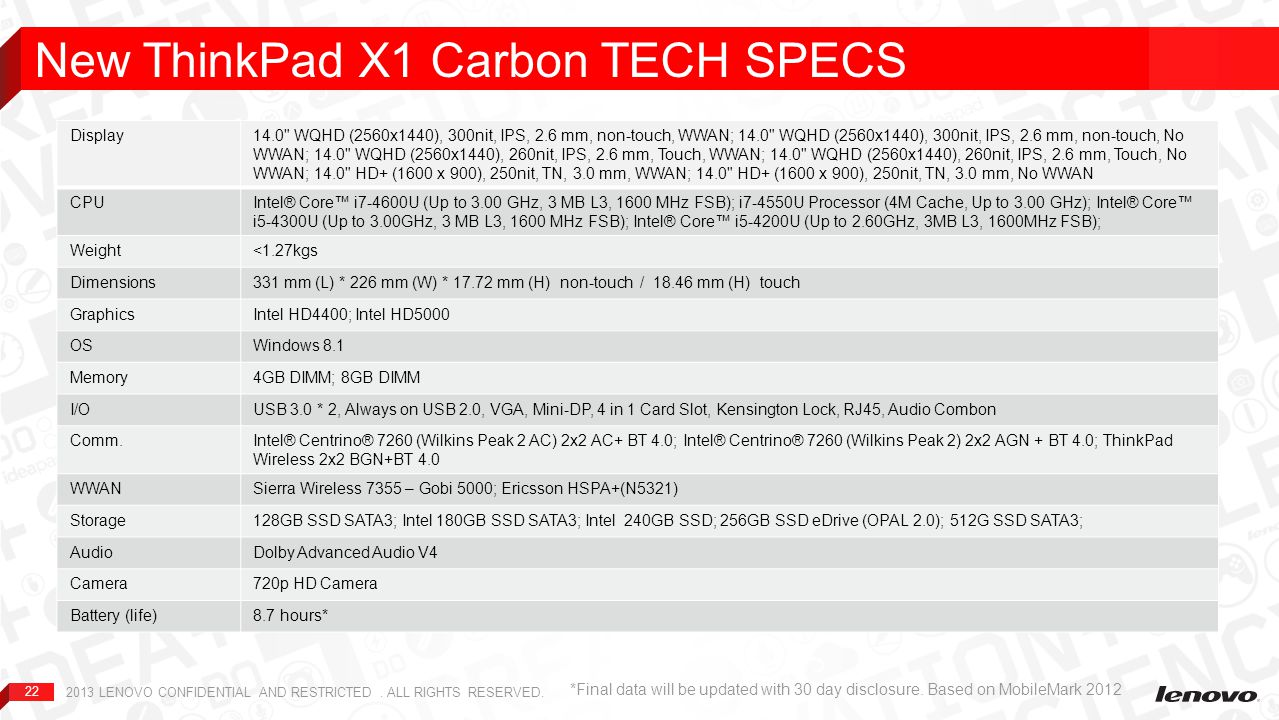 New ThinkPad X1 Carbon TECH SPECS