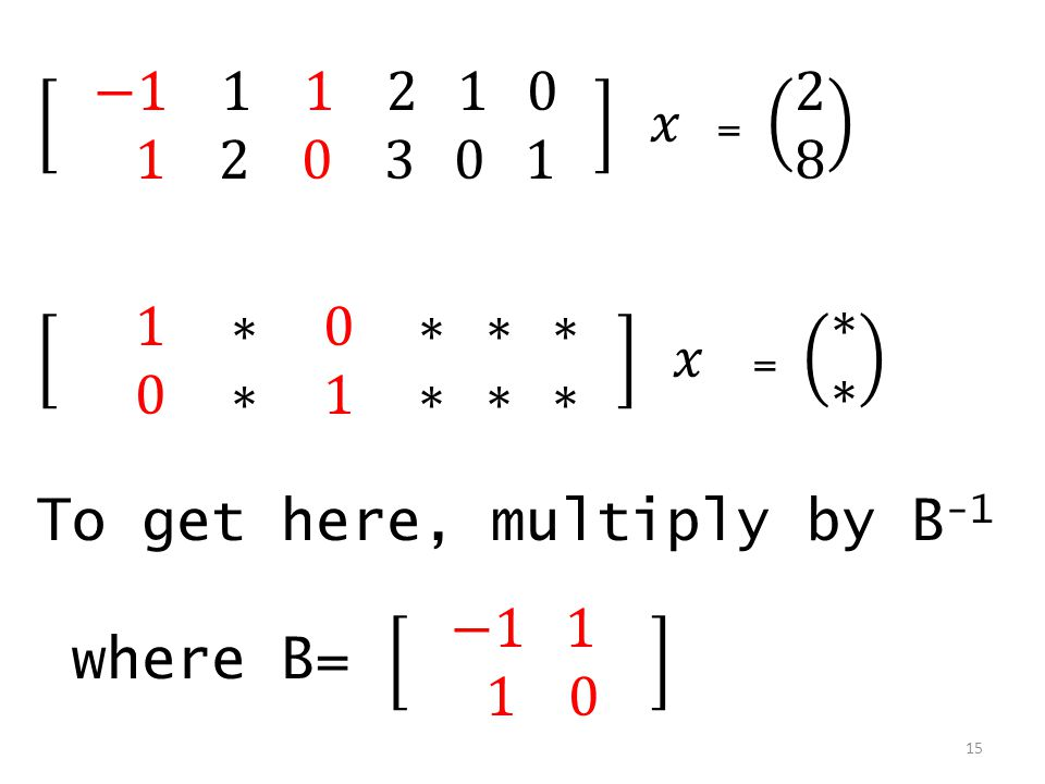 −1 1 1 2 1 0 1 2 0 3 0 1 𝑥 = 2 8 1 ∗ 0 ∗ ∗ ∗ 0 ∗ 1 ∗ ∗ ∗ 𝑥 = ∗ ∗