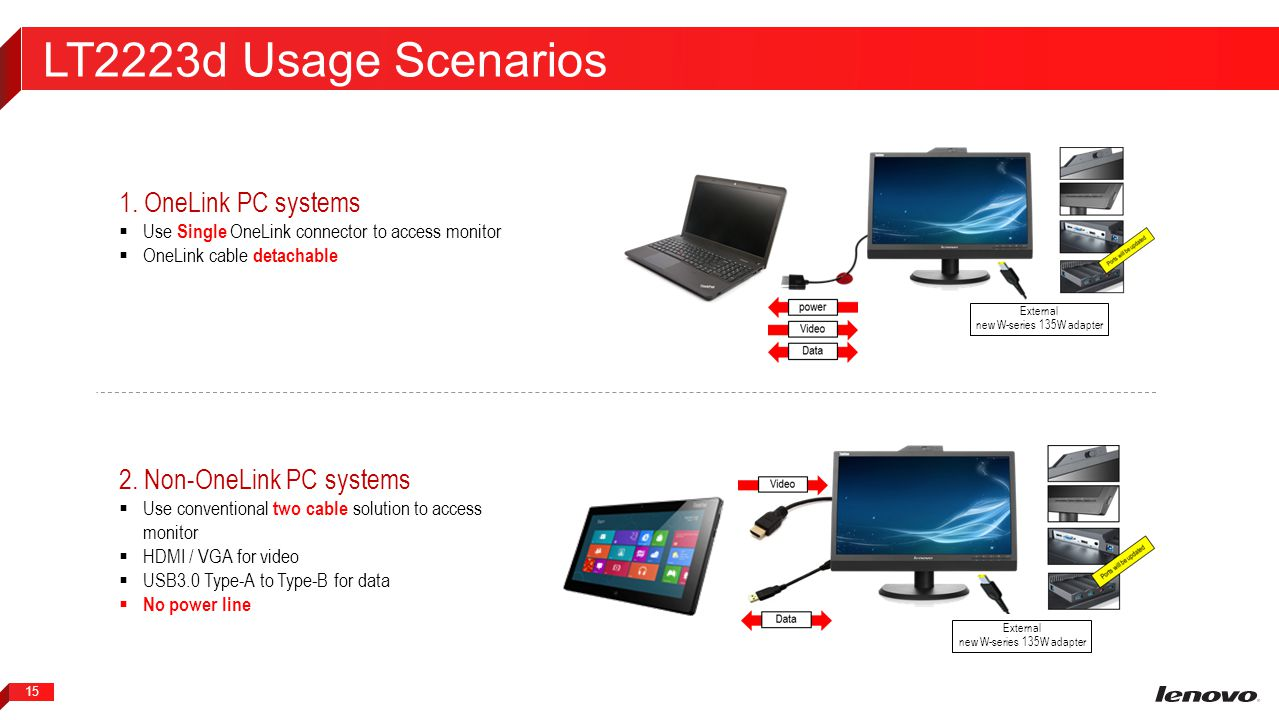 LT2223d Usage Scenarios 1. OneLink PC systems