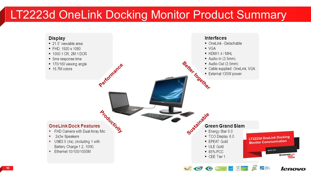 LT2223d OneLink Docking Monitor Product Summary