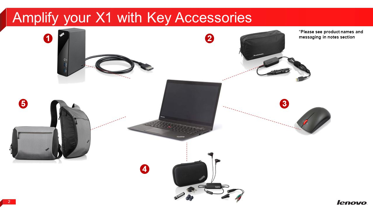 Amplify your X1 with Key Accessories