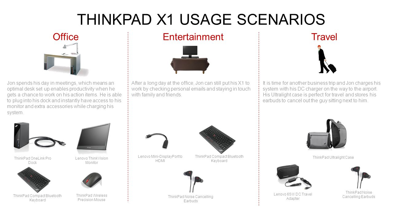 ThinkPad X1 Usage Scenarios