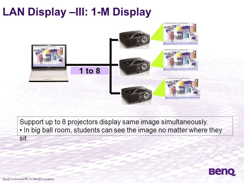 LAN Display –III: 1-M Display