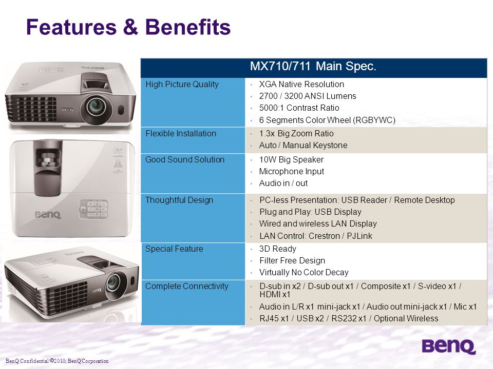 Features & Benefits MX710/711 Main Spec. High Picture Quality