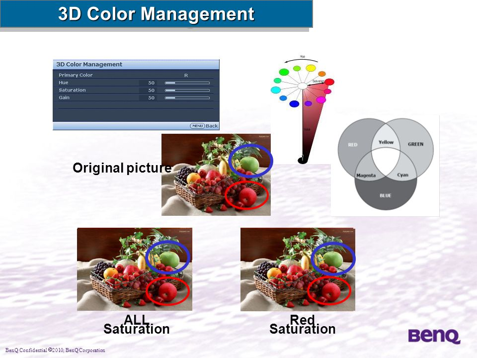 3D Color Management Original picture ALL Saturation Red Saturation
