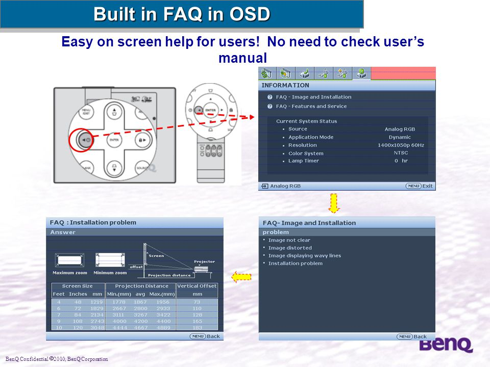 Easy on screen help for users! No need to check user's manual