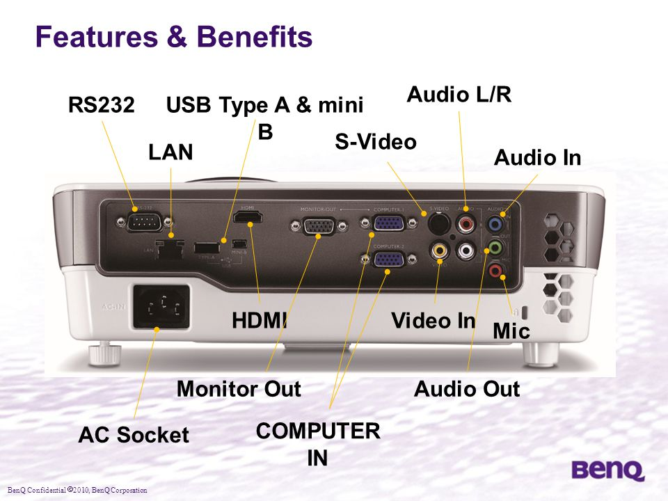Features & Benefits Audio L/R HDMI S-Video LAN RS232 COMPUTER IN