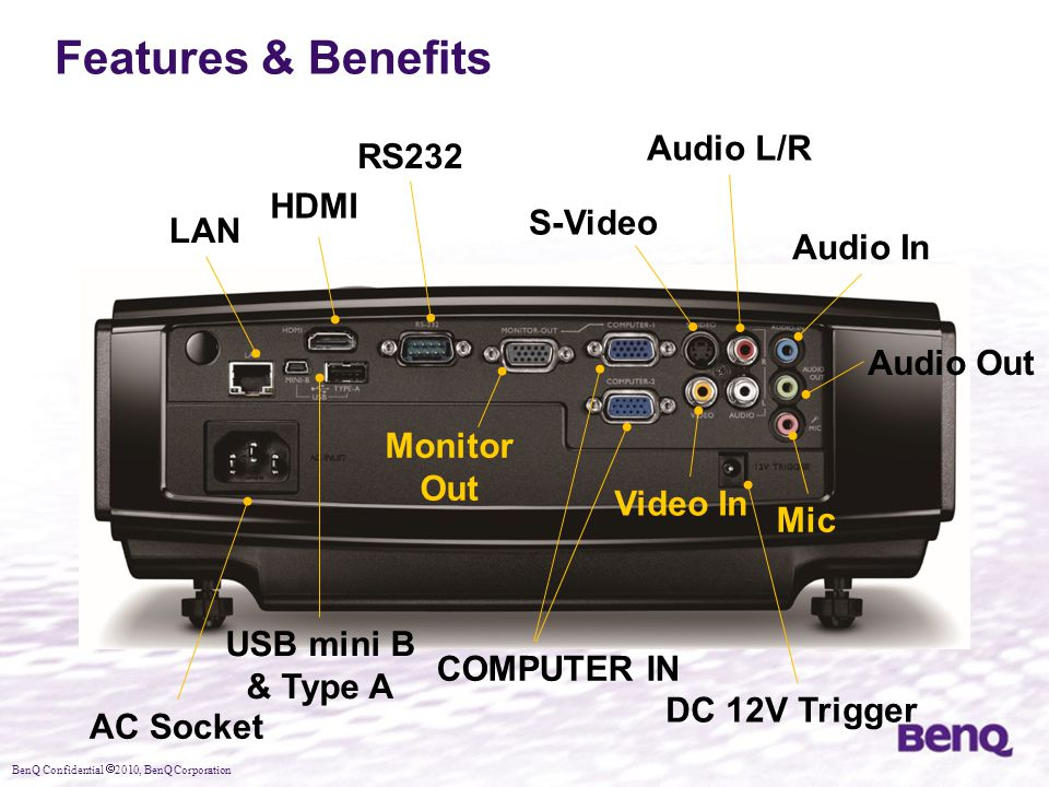 Features & Benefits Audio L/R RS232 HDMI S-Video LAN Audio In