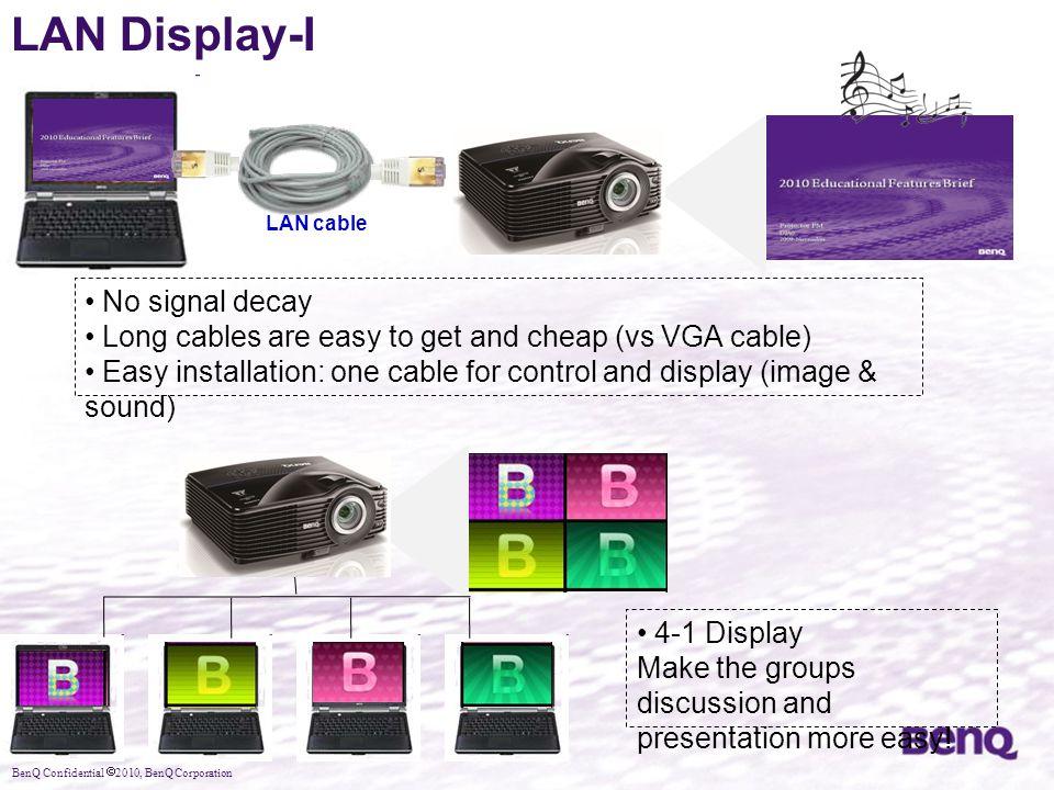 LAN Display-I No signal decay