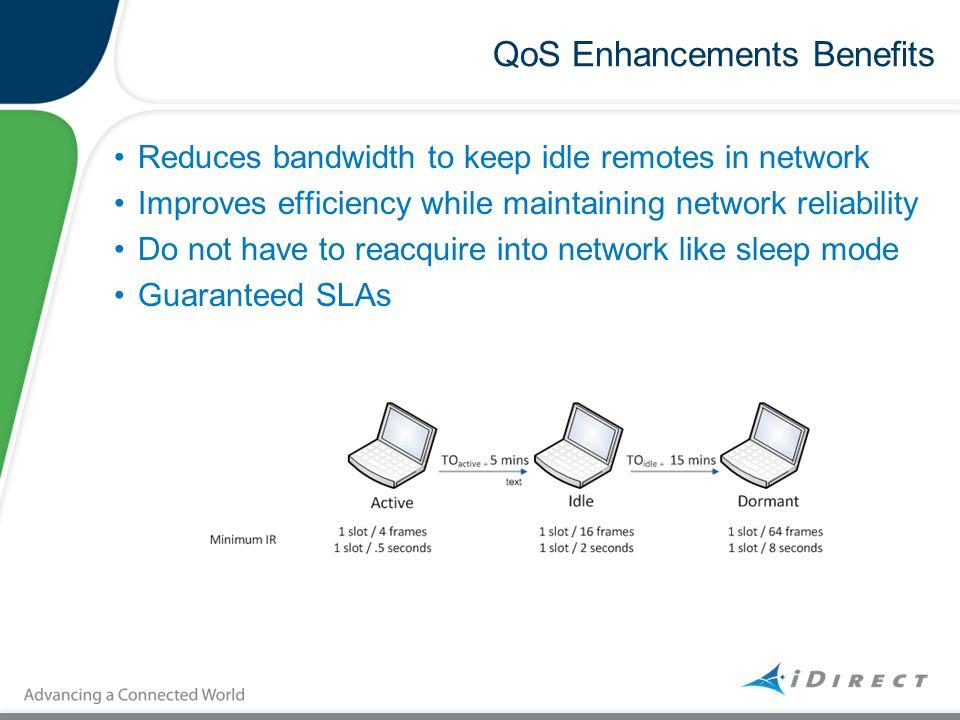 QoS Enhancements Benefits