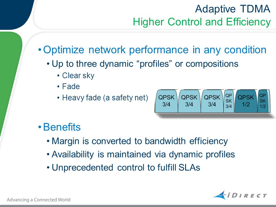 Adaptive TDMA Higher Control and Efficiency
