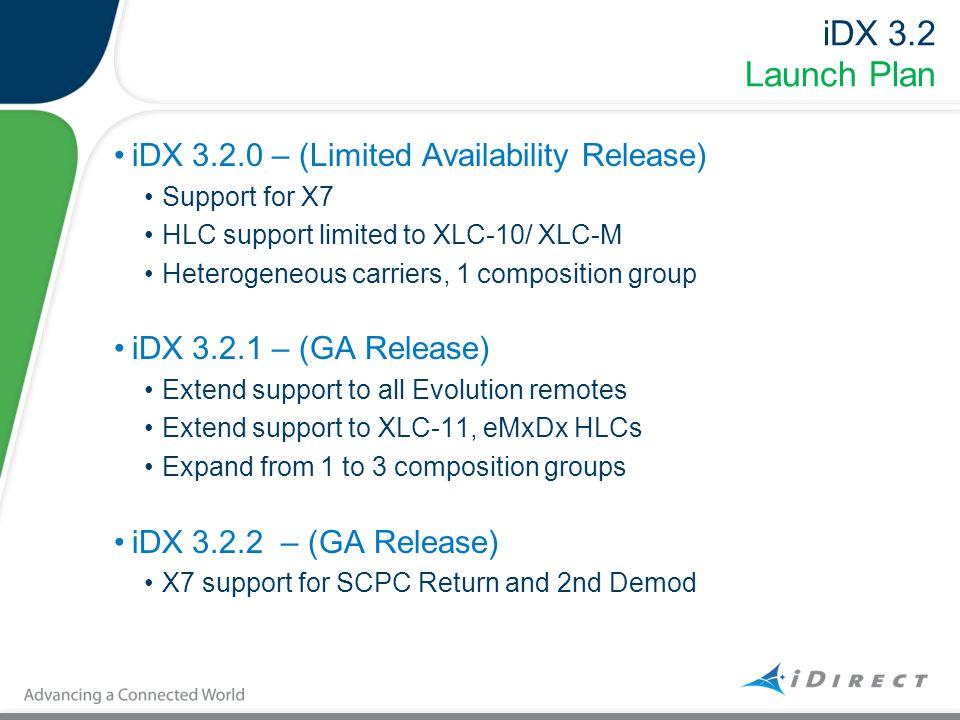iDX 3.2 Launch Plan iDX 3.2.0 – (Limited Availability Release)