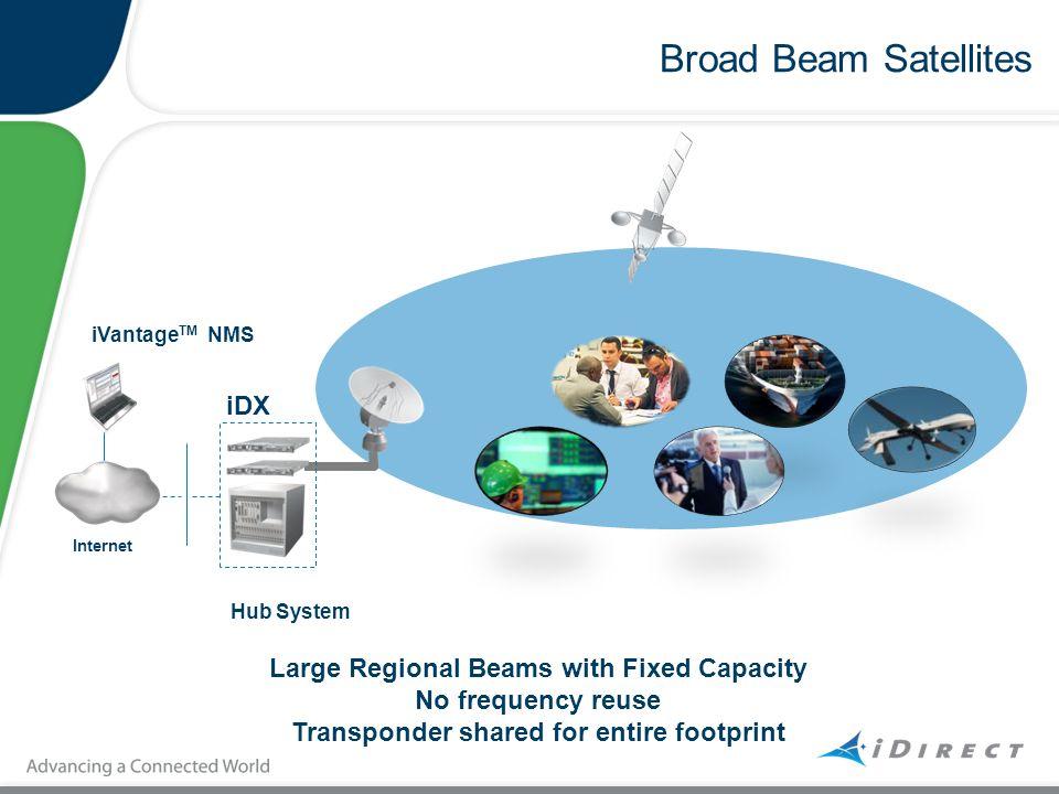 Broad Beam Satellites iDX Large Regional Beams with Fixed Capacity