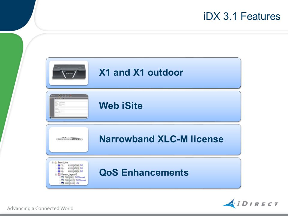 iDX 3.1 Features X1 and X1 outdoor Web iSite Narrowband XLC-M license