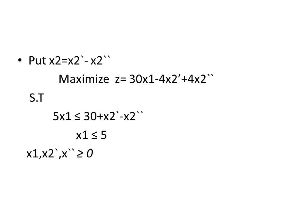 Put x2=x2`- x2`` Maximize z= 30x1-4x2'+4x2`` S.T 5x1 ≤ 30+x2`-x2`` x1 ≤ 5 x1,x2`,x`` ≥ 0
