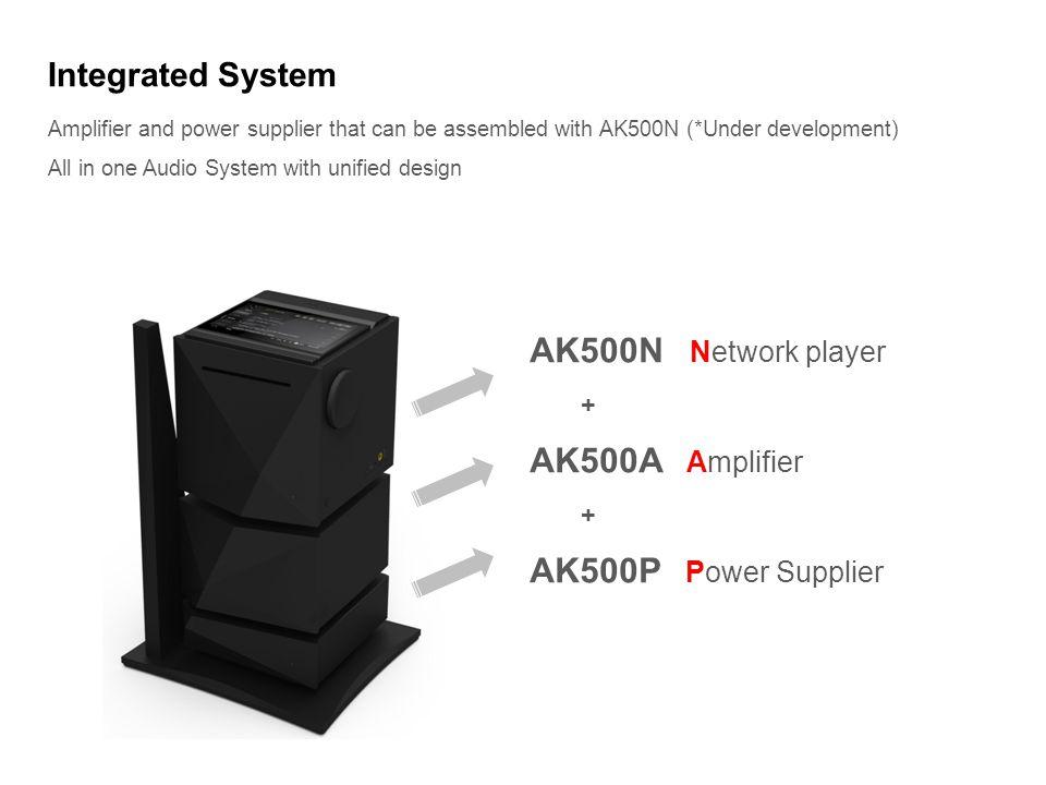 AK500N Network player AK500A Amplifier AK500P Power Supplier