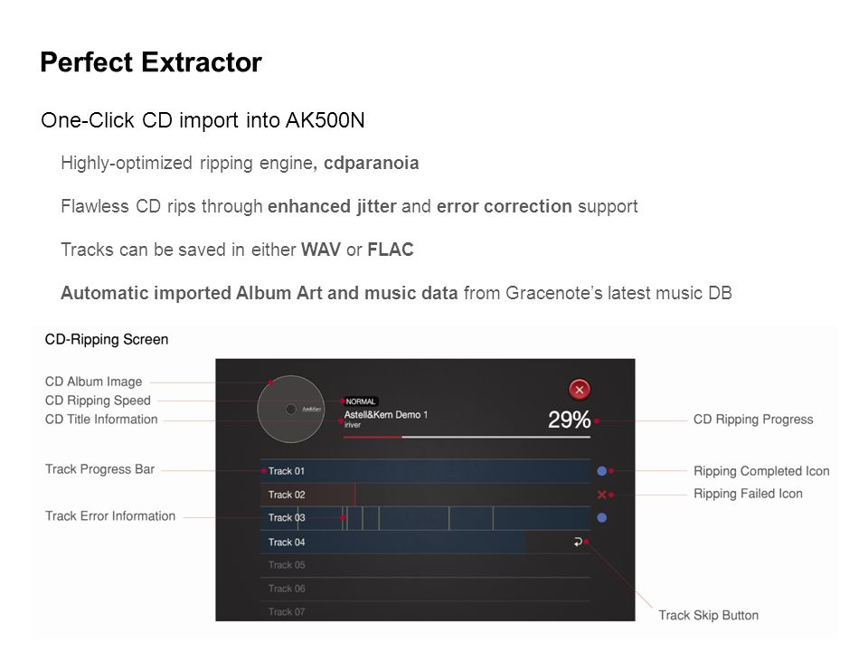 Perfect Extractor One-Click CD import into AK500N