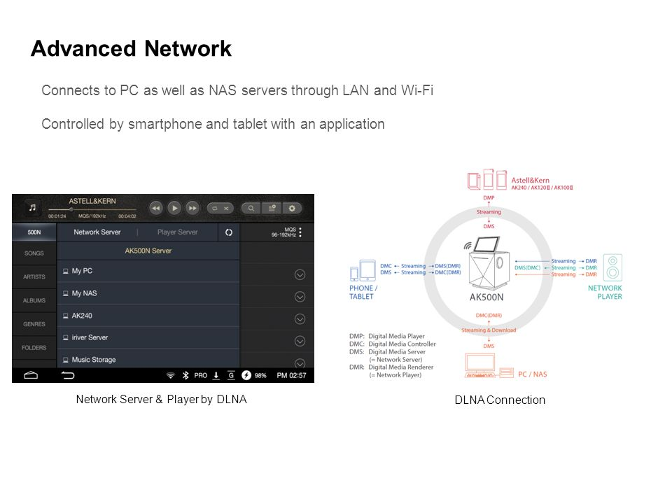 Network Server & Player by DLNA