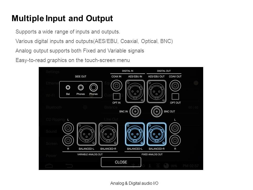 Analog & Digital audio I/O
