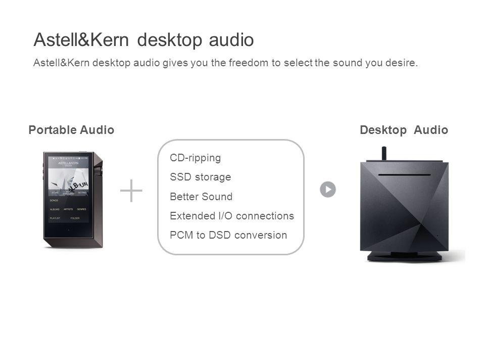 Astell&Kern desktop audio