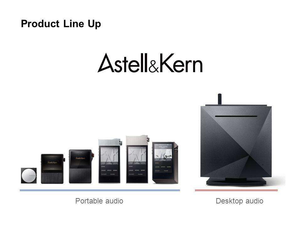 Product Line Up Portable audio Desktop audio