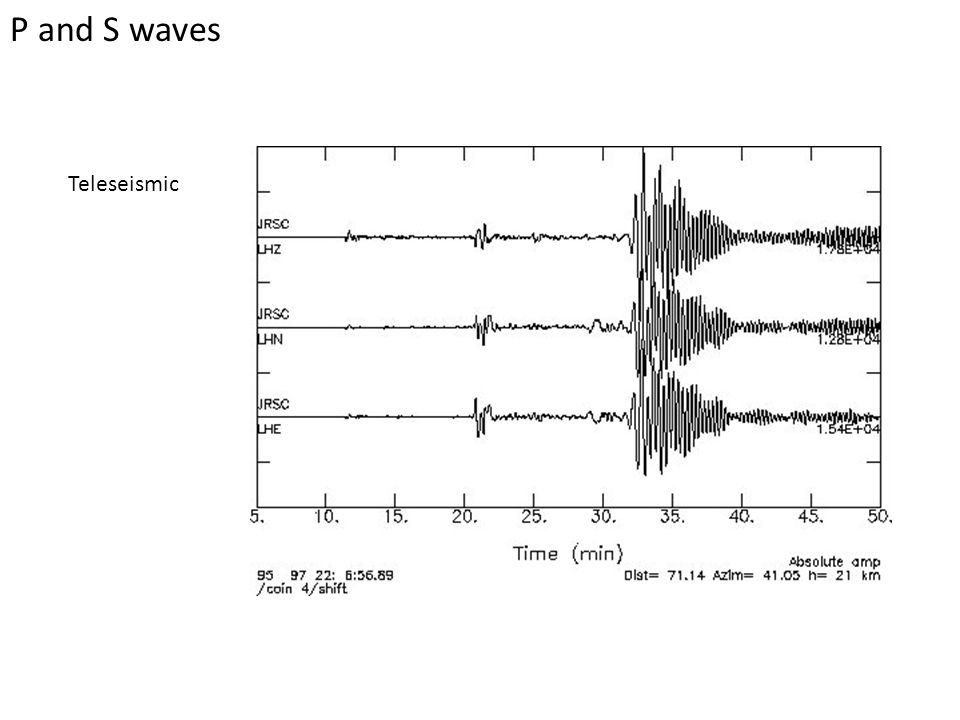 P and S waves Teleseismic