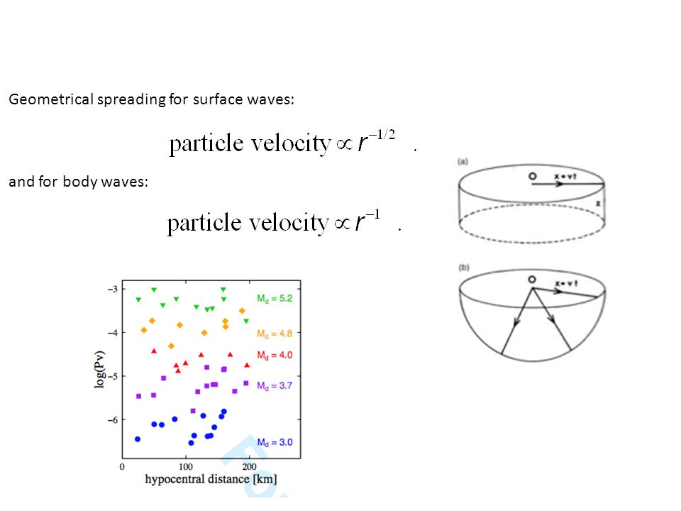 Geometrical spreading for surface waves: