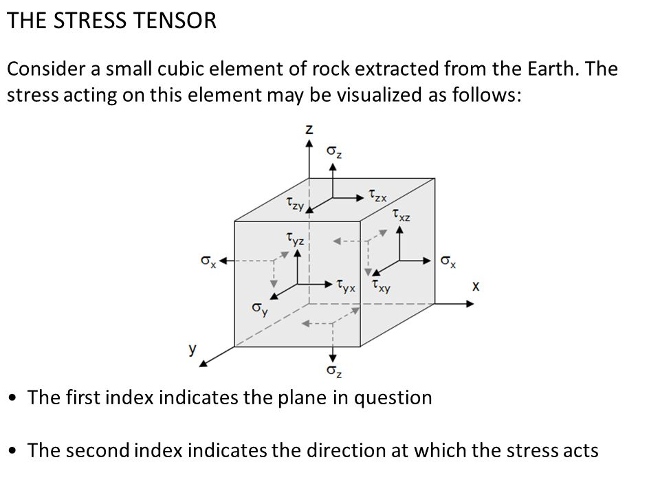 THE STRESS TENSOR Consider a small cubic element of rock extracted from the Earth. The stress acting on this element may be visualized as follows: