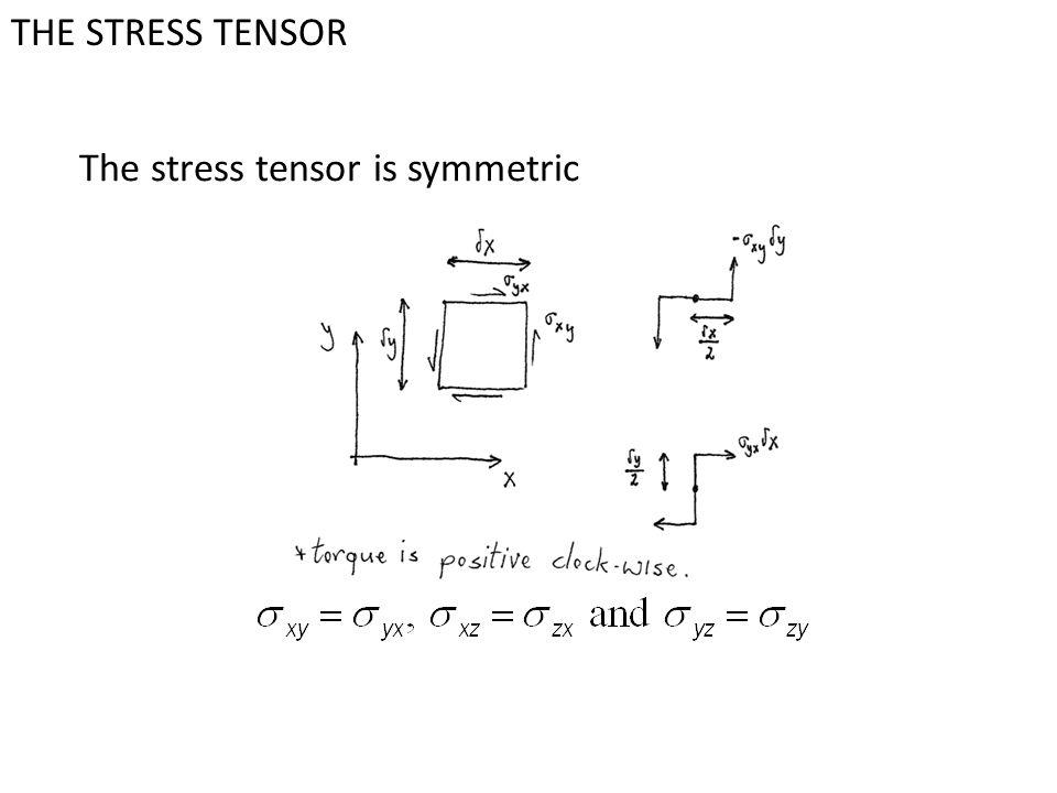 THE STRESS TENSOR The stress tensor is symmetric