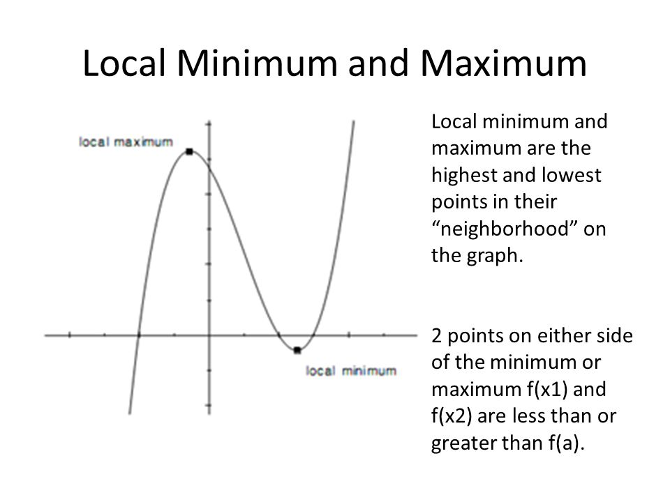 Local Minimum and Maximum