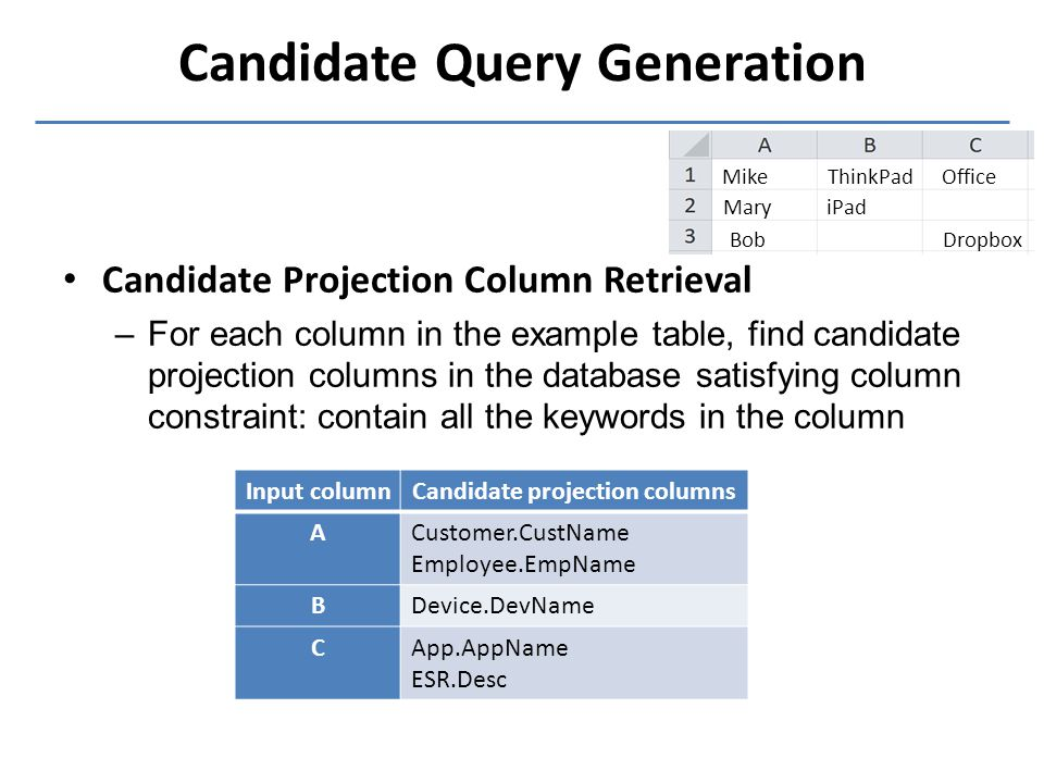 Candidate Query Generation
