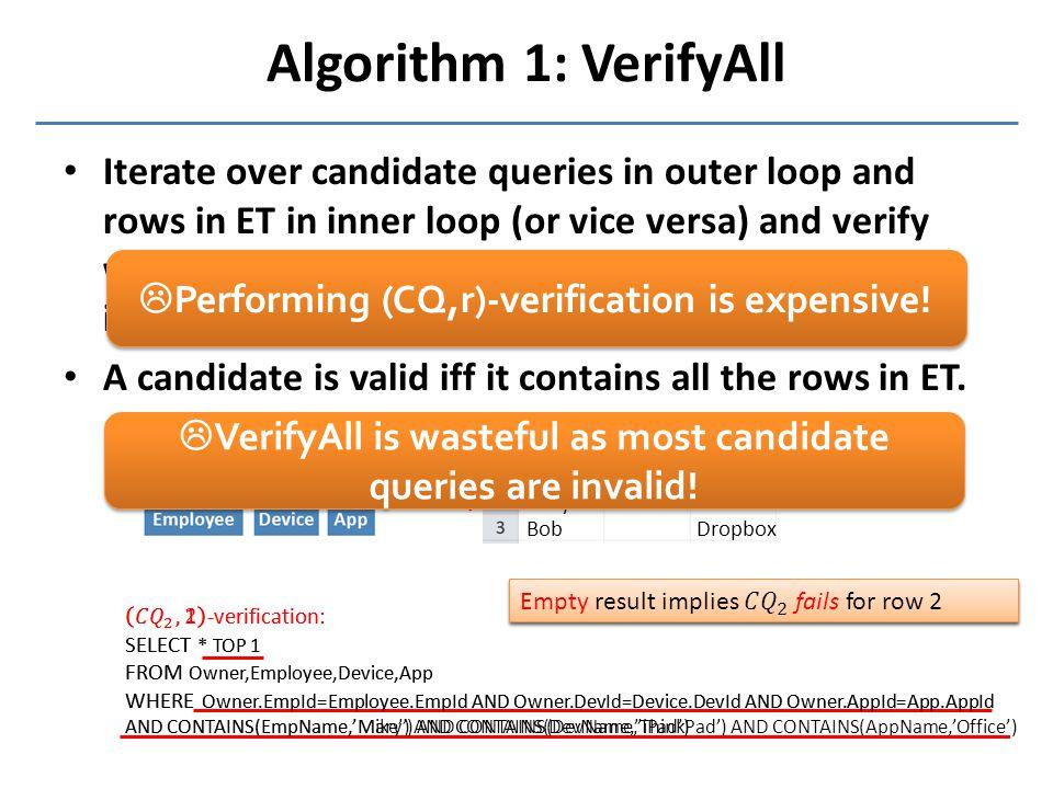 Algorithm 1: VerifyAll