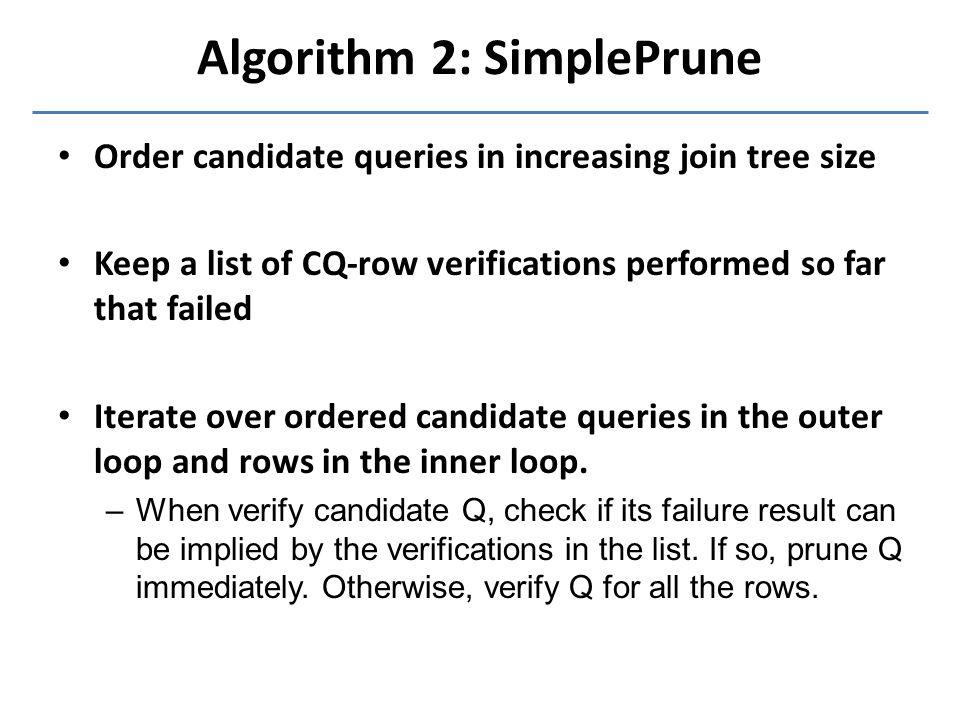 Algorithm 2: SimplePrune