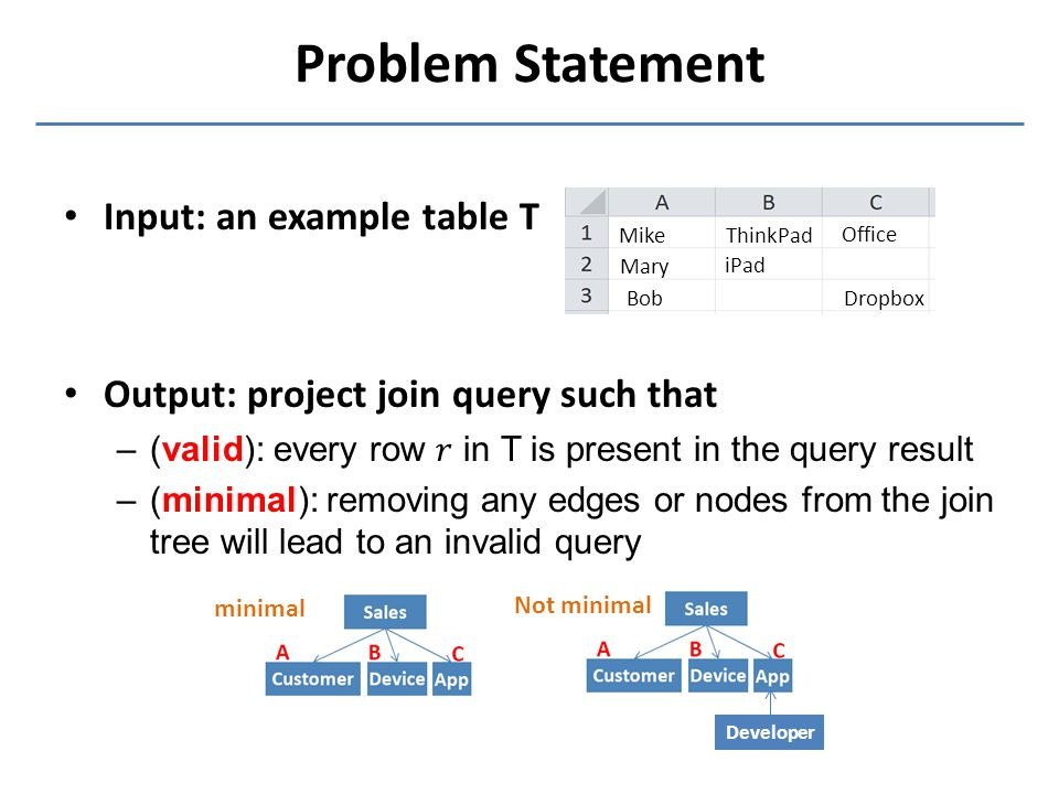 Problem Statement Input: an example table T