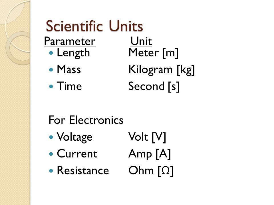 Scientific Units Parameter Unit Length Mass Time For Electronics