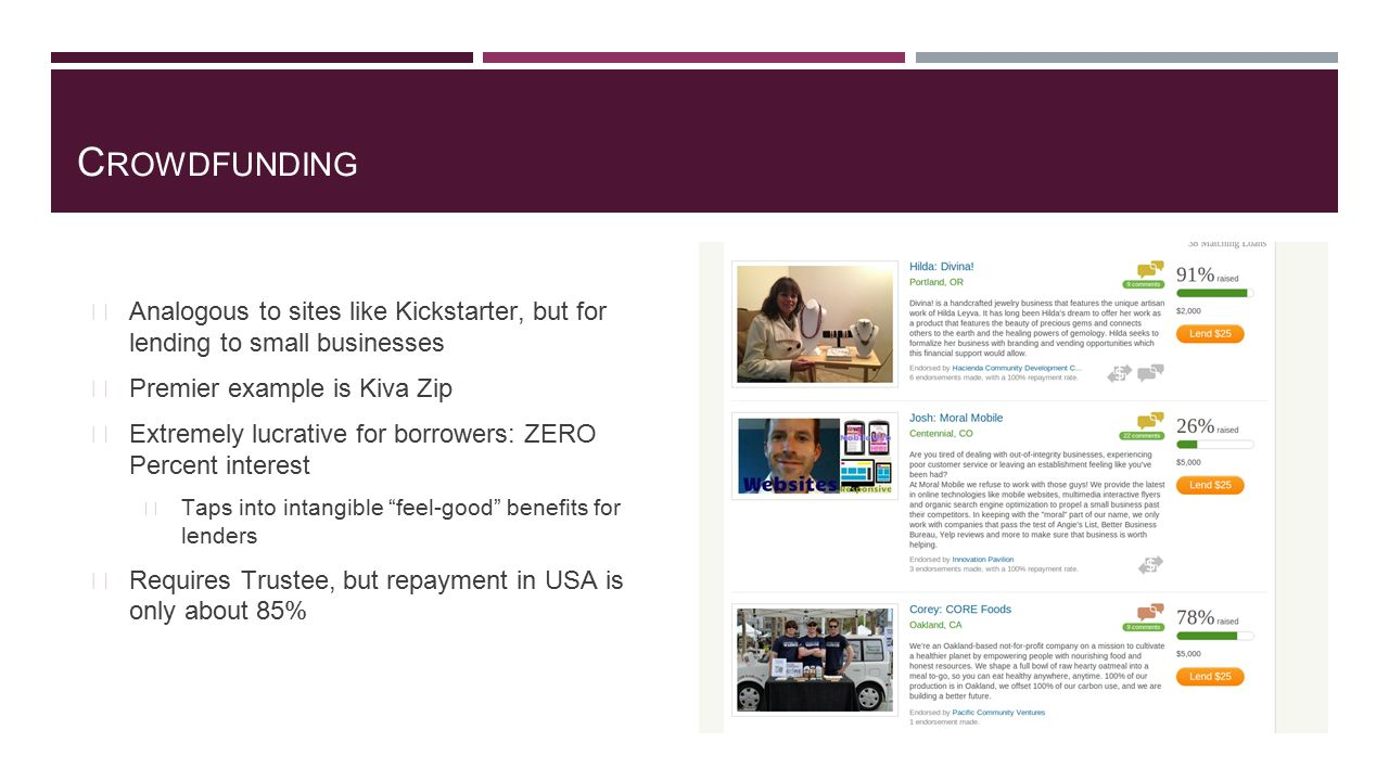 Crowdfunding Analogous to sites like Kickstarter, but for lending to small businesses. Premier example is Kiva Zip.