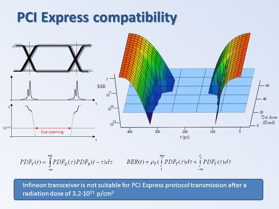 PCI Express compatibility