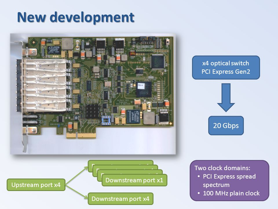New development 20 Gbps x4 optical switch PCI Express Gen2