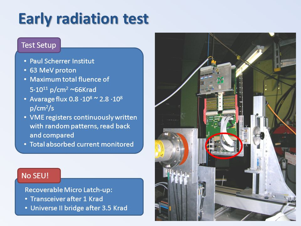 Early radiation test Test Setup No SEU! Paul Scherrer Institut