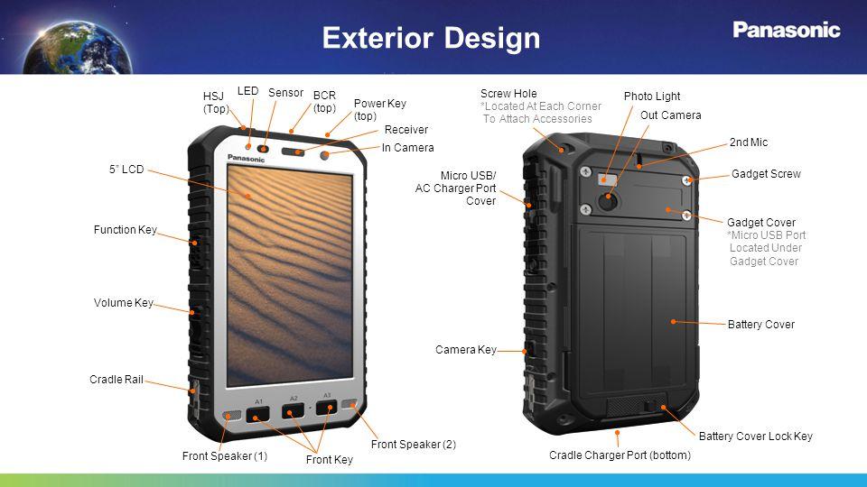 Exterior Design LED Sensor HSJ BCR (top) Screw Hole Photo Light (Top)
