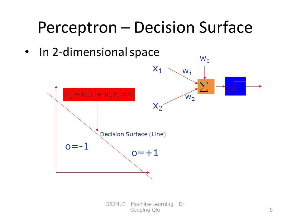 Perceptron – Decision Surface